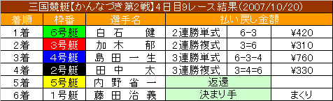 10/20・9レース結果