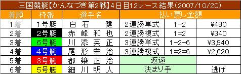 10/20・12レース結果