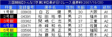 10/21・12レース