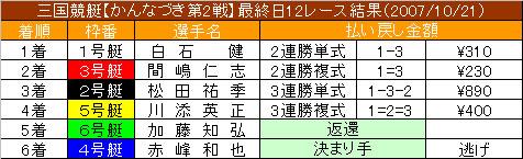 10/21・12レース結果