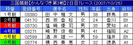 10/26・7レース
