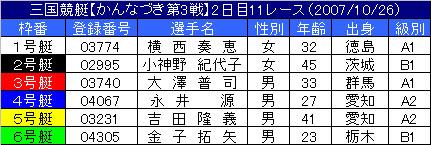 10/26・11レース