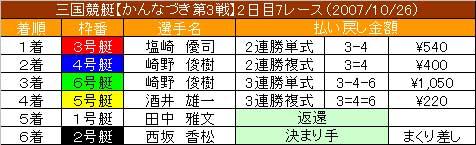 10/26・7レース結果