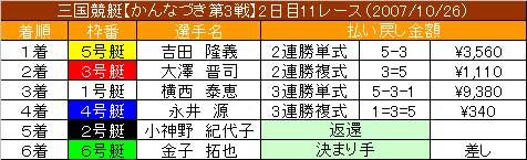 10/26・11レース結果