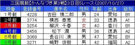10/27・5レース