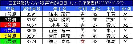 10/27・11レース
