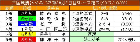 10/27・5レース結果