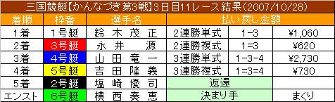 10/27・11レース結果