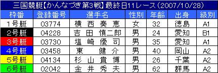 10/28・11レース