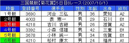 10/1・8レース