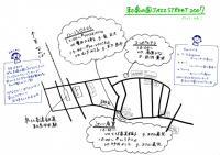 和泉ジャズスト地図・みわさん作