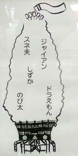 博多祇園山笠 飾山 (01).jpg