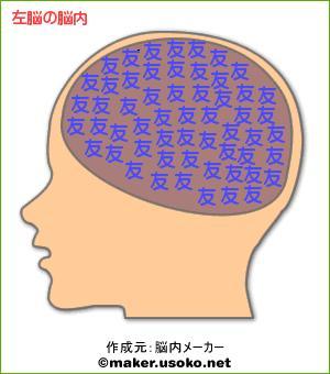 左脳 脳内