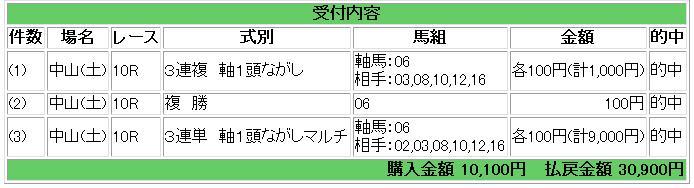 keiba080308_02.jpg