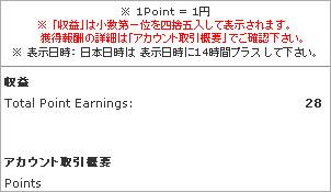 ネット収入:OHISAMANET.COM