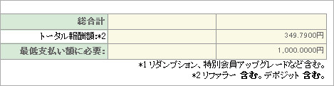 ネット収入:JAPANESQUE