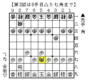 2008-04-29b.jpg