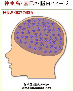 嘉己脳内メーカー