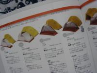 カスケードデザインNo.3