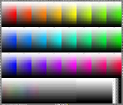 RGBカラーチャート