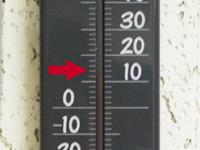 今の室温は?